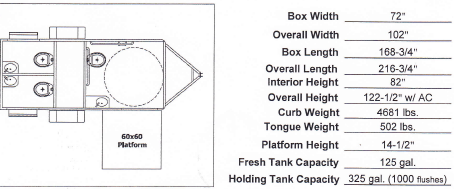 Restroom trailer floor plans show trailer specs as well.